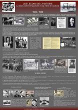 résistance et déportation de 1933 à 1945